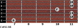 C#9/13/B for guitar on frets 7, 11, 11, 10, 11, 11