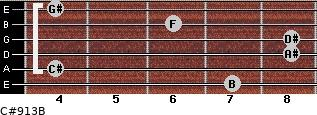 C#9/13/B for guitar on frets 7, 4, 8, 8, 6, 4