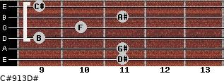 C#9/13/D# for guitar on frets 11, 11, 9, 10, 11, 9