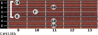C#9/13/Eb for guitar on frets 11, 11, 9, 10, 11, 9