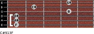 C#9/13/F for guitar on frets 1, 1, 1, 4, 2, 4
