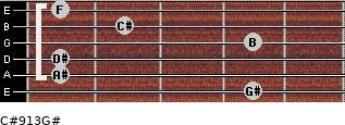 C#9/13/G# for guitar on frets 4, 1, 1, 4, 2, 1