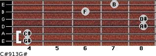 C#9/13/G# for guitar on frets 4, 4, 8, 8, 6, 7