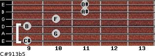 C#9/13b5 for guitar on frets 9, 10, 9, 10, 11, 11