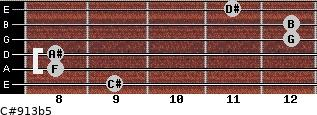 C#9/13b5 for guitar on frets 9, 8, 8, 12, 12, 11