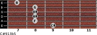 C#9/13b5 for guitar on frets 9, 8, 8, 8, 8, 7