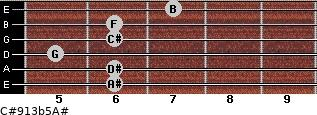 C#9/13b5/A# for guitar on frets 6, 6, 5, 6, 6, 7