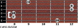 C#9/13b5/D# for guitar on frets 11, 8, 8, 12, 12, 9