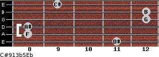 C#9/13b5/Eb for guitar on frets 11, 8, 8, 12, 12, 9
