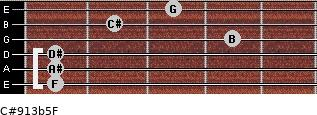 C#9/13b5/F for guitar on frets 1, 1, 1, 4, 2, 3