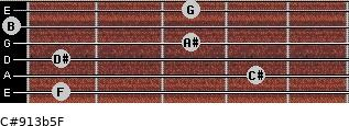C#9/13b5/F for guitar on frets 1, 4, 1, 3, 0, 3