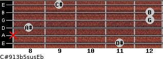 C#9/13b5sus/Eb for guitar on frets 11, x, 8, 12, 12, 9