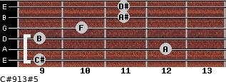 C#9/13#5 for guitar on frets 9, 12, 9, 10, 11, 11