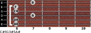C#9/13#5/A# for guitar on frets 6, 6, 7, 6, 6, 7