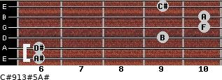C#9/13#5/A# for guitar on frets 6, 6, 9, 10, 10, 9