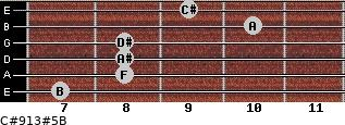 C#9/13#5/B for guitar on frets 7, 8, 8, 8, 10, 9