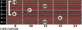 C#9/13#5/D# for guitar on frets 11, 12, 9, 10, 11, 9