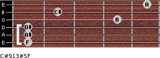 C#9/13#5/F for guitar on frets 1, 1, 1, 4, 2, 5