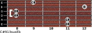 C#9/13sus/Eb for guitar on frets 11, 11, 8, 8, 12, 9