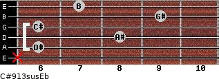 C#9/13sus/Eb for guitar on frets x, 6, 8, 6, 9, 7