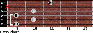 C#9(-5) for guitar on frets 9, 10, 9, 10, x, 11