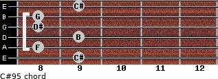 C#9(-5) for guitar on frets 9, 8, 9, 8, 8, 9