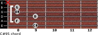 C#9(-5) for guitar on frets 9, 8, 9, 8, 8, x