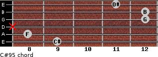 C#9(-5) for guitar on frets 9, 8, x, 12, 12, 11