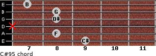 C#9(-5) for guitar on frets 9, 8, x, 8, 8, 7