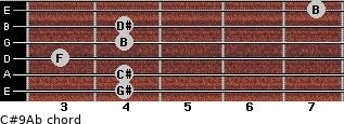 C#9/Ab for guitar on frets 4, 4, 3, 4, 4, 7