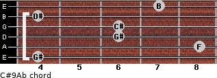 C#9/Ab for guitar on frets 4, 8, 6, 6, 4, 7