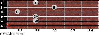 C#9/Ab for guitar on frets x, 11, 11, 10, 12, 11
