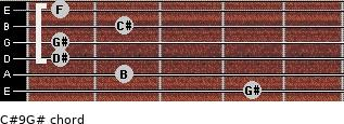 C#9/G# for guitar on frets 4, 2, 1, 1, 2, 1