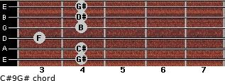 C#9/G# for guitar on frets 4, 4, 3, 4, 4, 4
