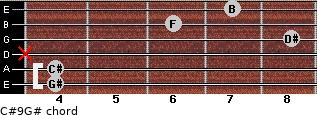 C#9/G# for guitar on frets 4, 4, x, 8, 6, 7