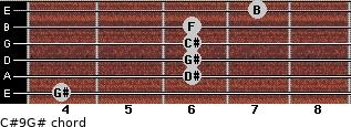 C#9/G# for guitar on frets 4, 6, 6, 6, 6, 7