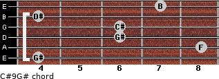 C#9/G# for guitar on frets 4, 8, 6, 6, 4, 7