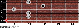 C#9/G# for guitar on frets x, 11, 11, 10, 12, 11