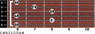 C#9/11/13/A# for guitar on frets 6, 8, 6, 8, 7, 6