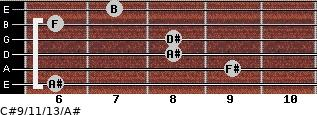 C#9/11/13/A# for guitar on frets 6, 9, 8, 8, 6, 7