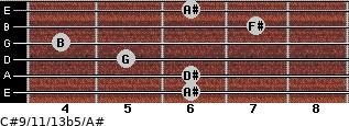 C#9/11/13b5/A# for guitar on frets 6, 6, 5, 4, 7, 6