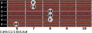 C#9/11/13b5/A# for guitar on frets 6, 8, 8, 8, 7, 7