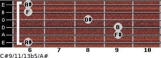 C#9/11/13b5/A# for guitar on frets 6, 9, 9, 8, 6, 6