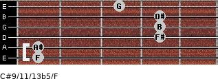 C#9/11/13b5/F for guitar on frets 1, 1, 4, 4, 4, 3