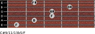 C#9/11/13b5/F for guitar on frets 1, 2, 3, 3, 4, 2