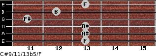 C#9/11/13b5/F for guitar on frets 13, 13, 13, 11, 12, 13