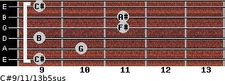 C#9/11/13b5sus for guitar on frets 9, 10, 9, 11, 11, 9