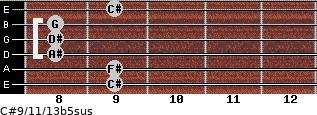 C#9/11/13b5sus for guitar on frets 9, 9, 8, 8, 8, 9