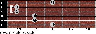 C#9/11/13b5sus/Gb for guitar on frets 14, 13, 13, 12, 12, 14