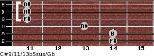 C#9/11/13b5sus/Gb for guitar on frets 14, 14, 13, 11, 11, 11